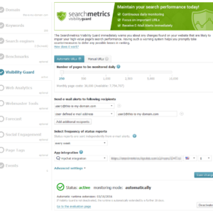 Searchmetrics Visibility Guard